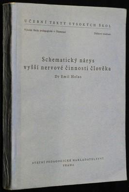 náhled knihy - Schematický nárys vyšší nervové činnosti člověka : Určeno pro posluchače VŠP dálkové studium
