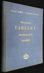 náhled knihy - Porovnávací tabulky motorových vozidel