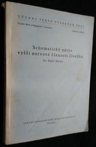 náhled knihy - Schematický nárys vyšší nervové činnosti člověka