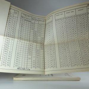 antikvární kniha Doprava. Návody do cvičení. Příloha, 1977
